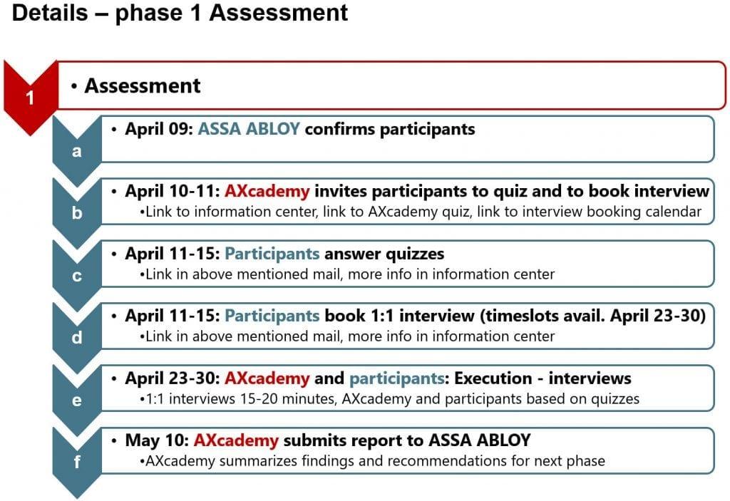 ASSA ABLOY 2019 April