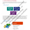Channel Management and Corporate Operations D365 Retail Samples P1