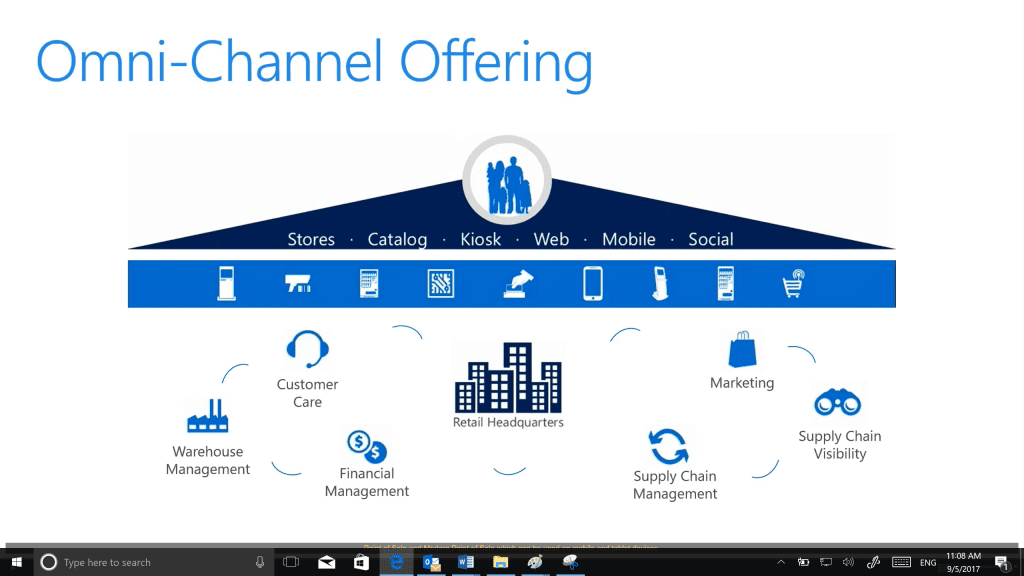 Omnichannel offering in Microsoft Dynamics 365 for Retail